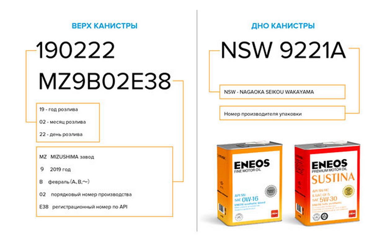 Расшифровка маркировки производителя ENEOS SUSTINA и ENEOS FINE